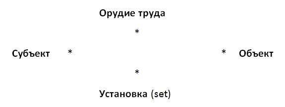 Светлана Лурье обобщенный культурный сценарий